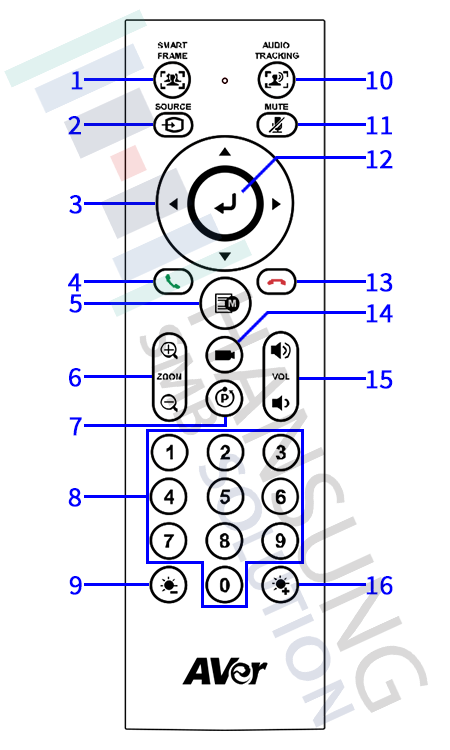 VB130/CAM130 리모컨